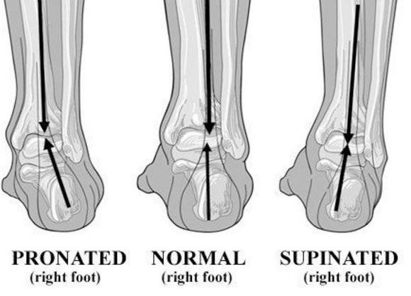 correct feet position